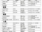 2019 桜まつり写真コンクールの入選作品のお知らせ